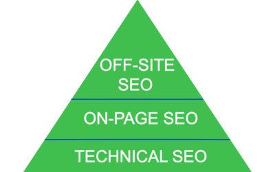 SEO Pyramid – Search Engine Optimisation