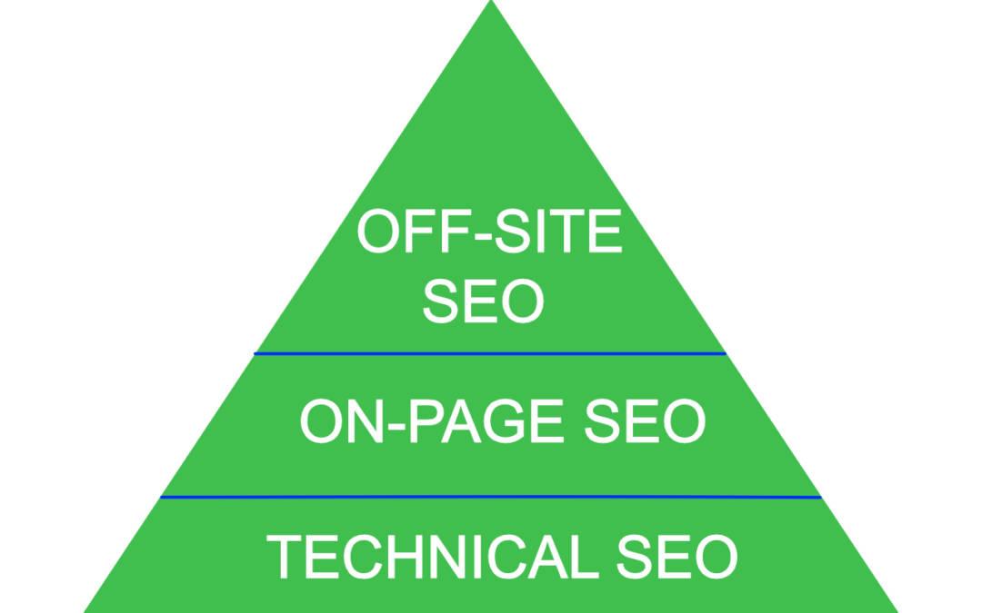 seo pyramid search engine optimisation